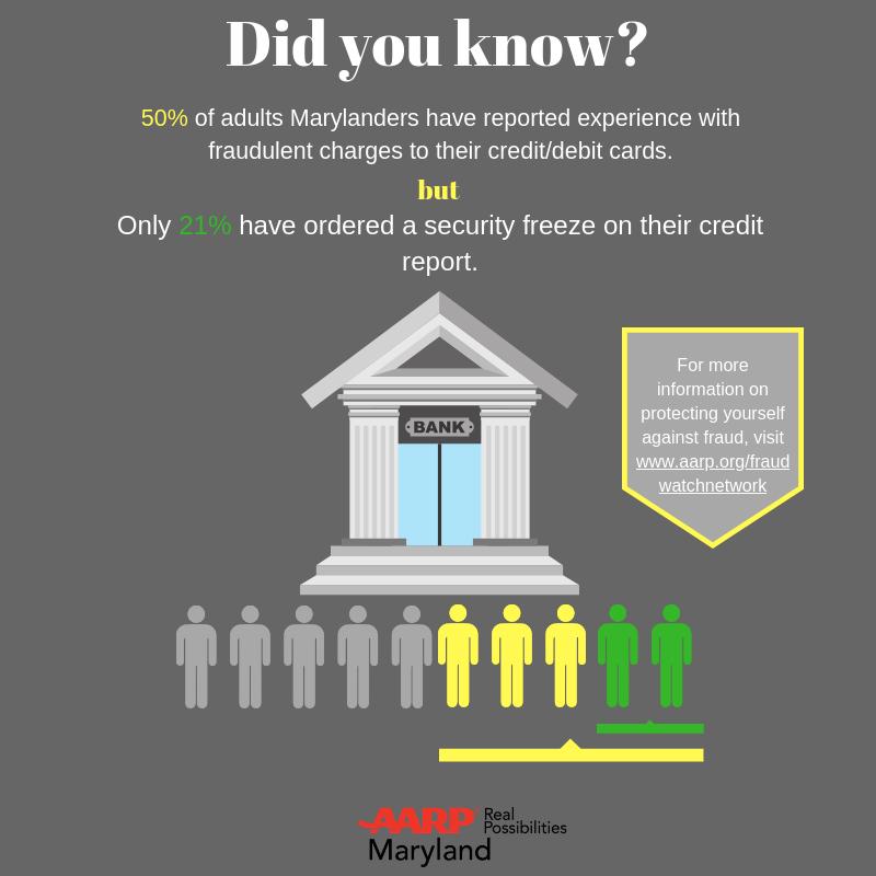 Fraud Info Graphic (1)